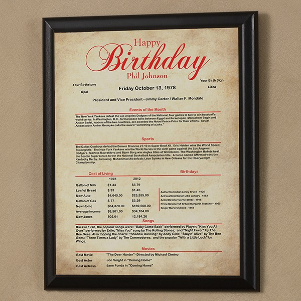 75th Birthday Day You Were Born Personalized Plaque