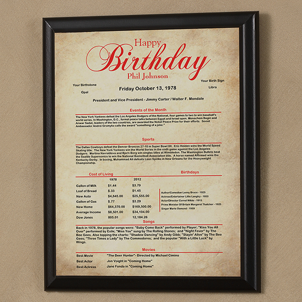 Personalized Day You Were Born History Plaque