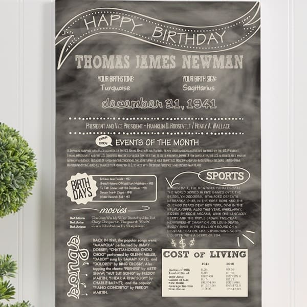 75th Birthday Gift Ideas for Dad - Surprise Dad on his 75th birthday with this striking personalized canvas that highlights what life was like on the day he was born. Perfect birthday present for the Dad who has everything!