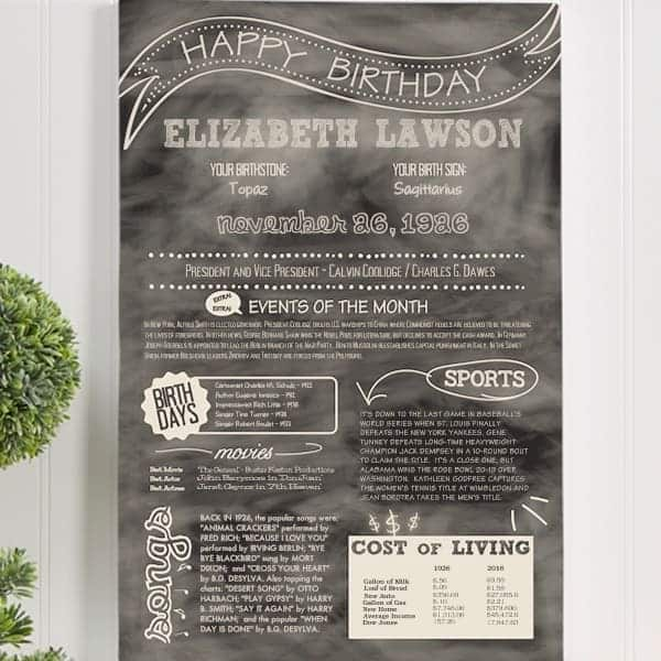 Top Gifts for 75 Year Old Woman - Delight her with a personalized Day You Were Born canvas! Perfect gift for the 75 year old woman who has everything.